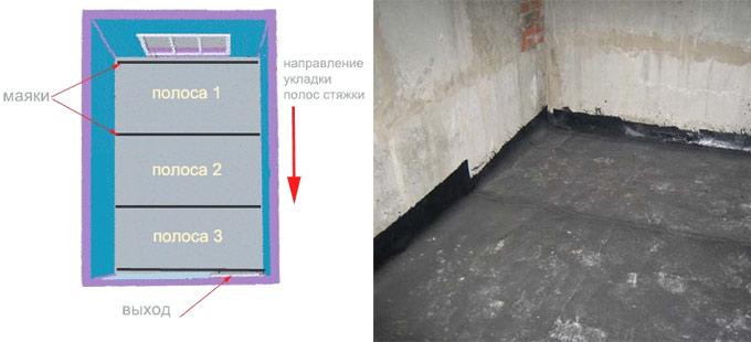 прежние как залить стяжку в квартире и не затопить соседей конструкции, всех