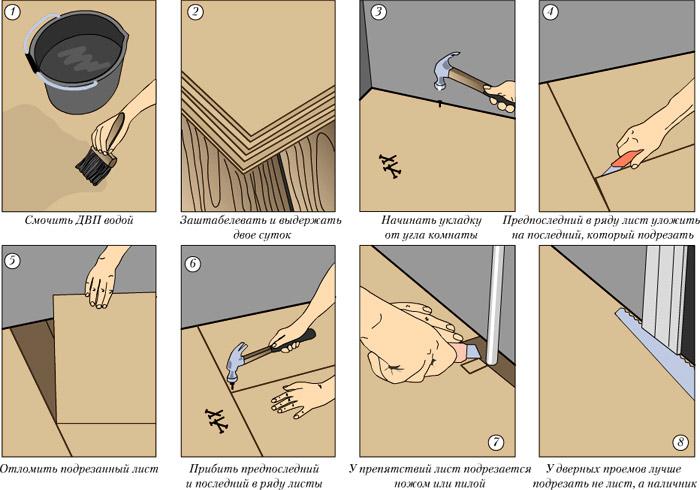 Как ровно в домашних условиях распилить двп