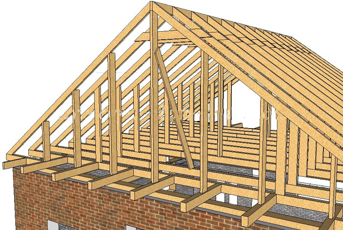 Как сделать двухскатную крышу