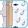 Гидроизоляция и облицовка плитками во влажных помещениях