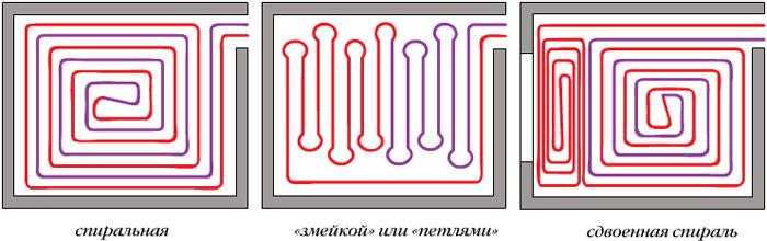 Схемы раскладки труб теплого