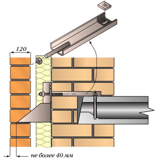 Крепление облицовочного кирпича к несущей стене - всё о кирп.