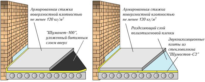 Устройство стяжки на типовом этаже  со звукоизоляционным материалом