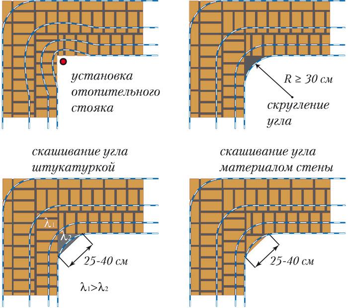 Заделка швов в панельных домах челябинск