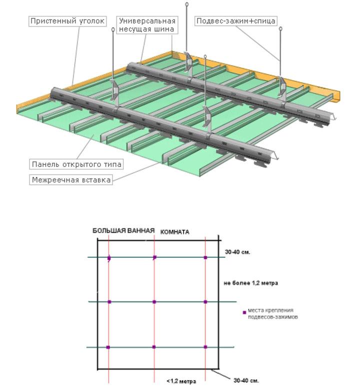 Потолок из реек. Схема
