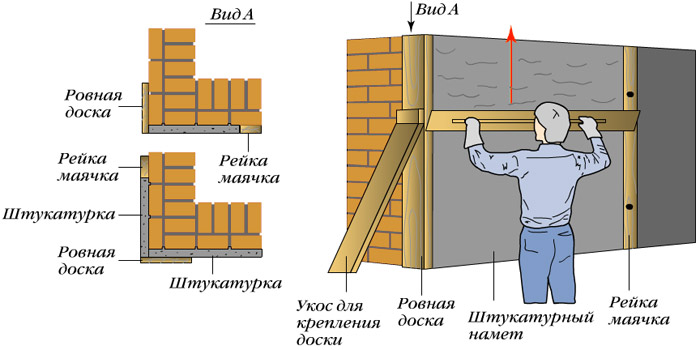 Как правильно сделать угол на стене 595