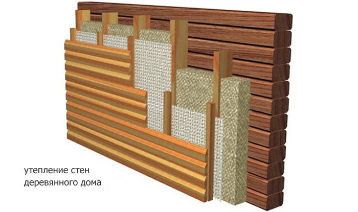 Как утеплить стены в деревянном доме снаружи своими руками
